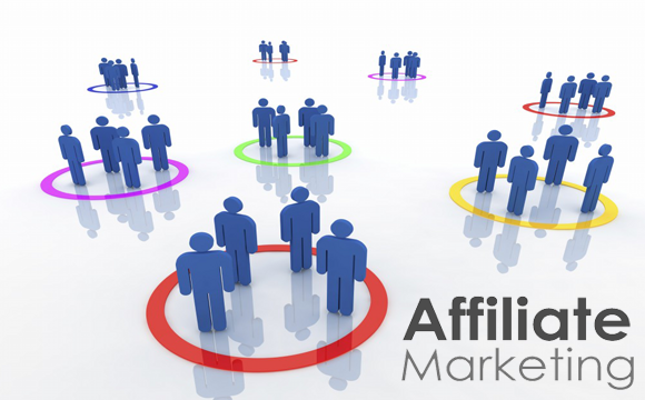 Everything about Affiliate Marketing for Beginners