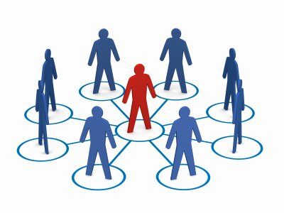 Why is Network Marketing so Lucrative